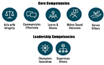 Picture of Competencies